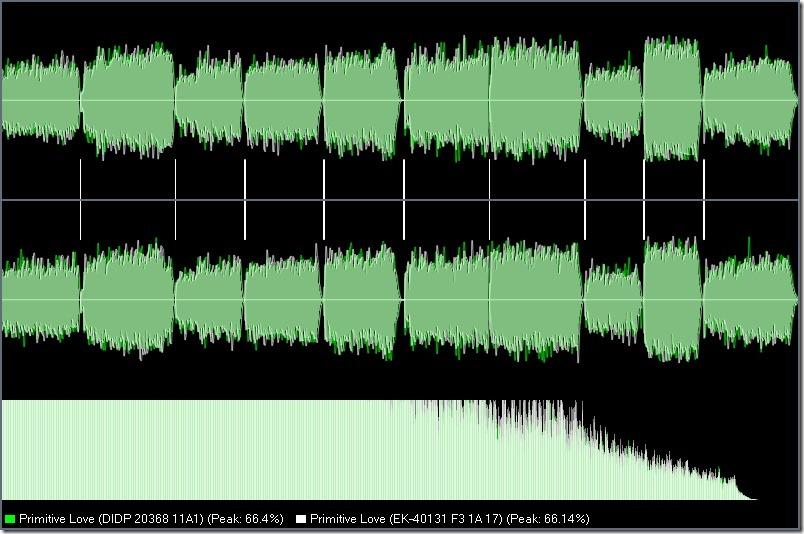 Miami Sound Machine - Primitive Love
